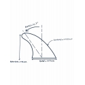 NOMADS SURFING THRUSTER (R)évolution FCS