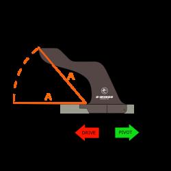 Dérives central DinoFin 7″SW550